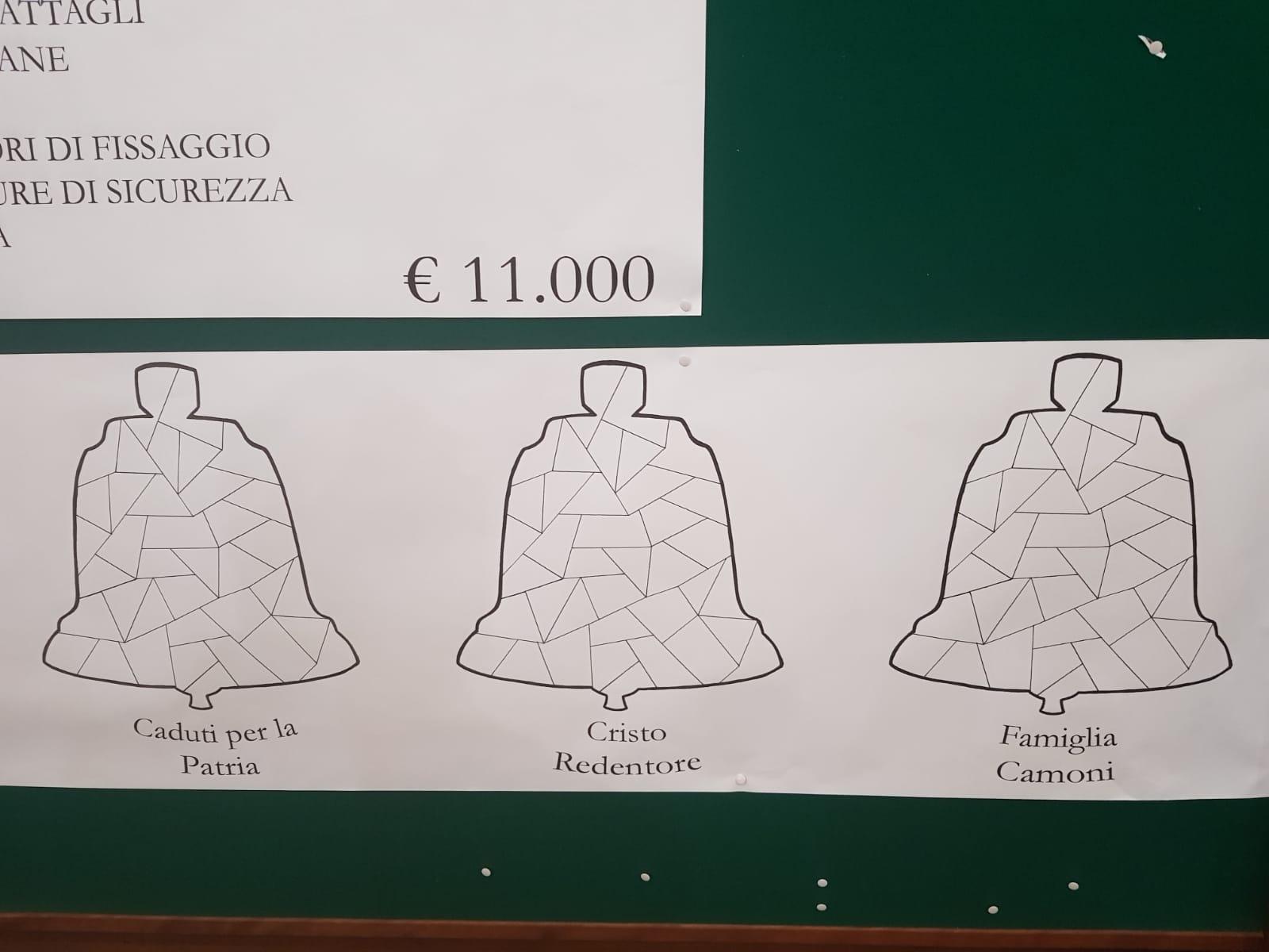 Cartellone campane (3)